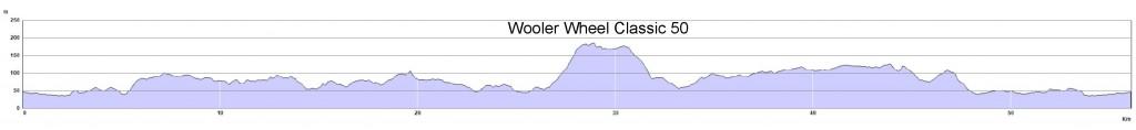 WWC50profile